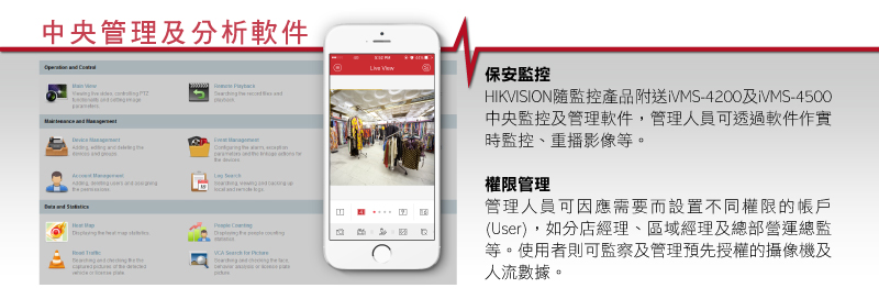Hikvision - WECL Distribution