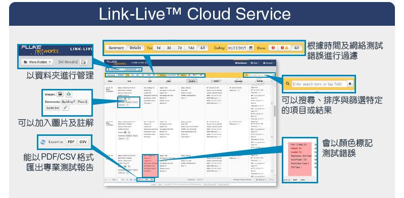 Link-Live Cloud Service
