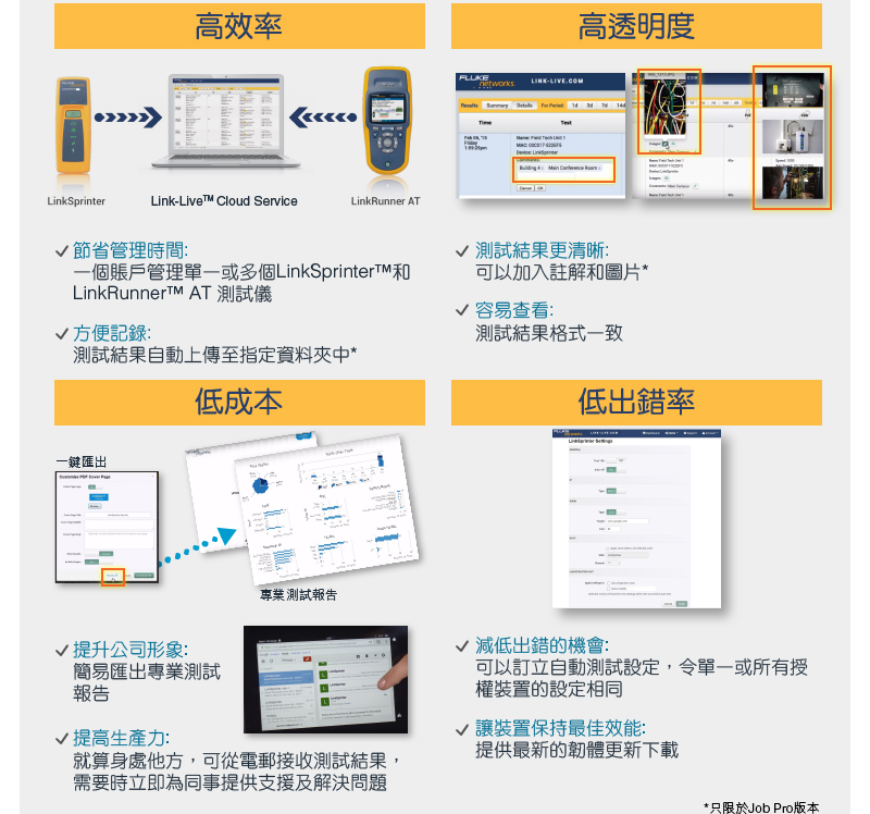 LinkSprinter 和LinkRunner AT 網絡測試儀